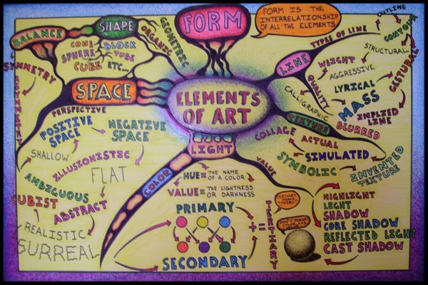 What Are The 7 Elements Of Art : Gallery for gt elements of art space